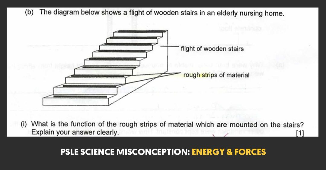 PSLE Science Misconception: Energy & Forces