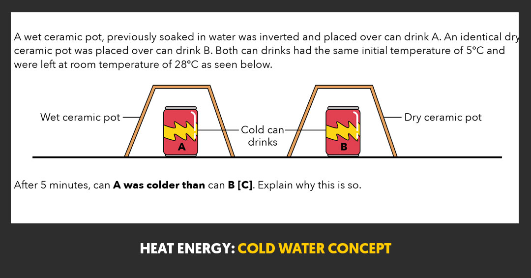 Heat Energy – Cold Water Concept