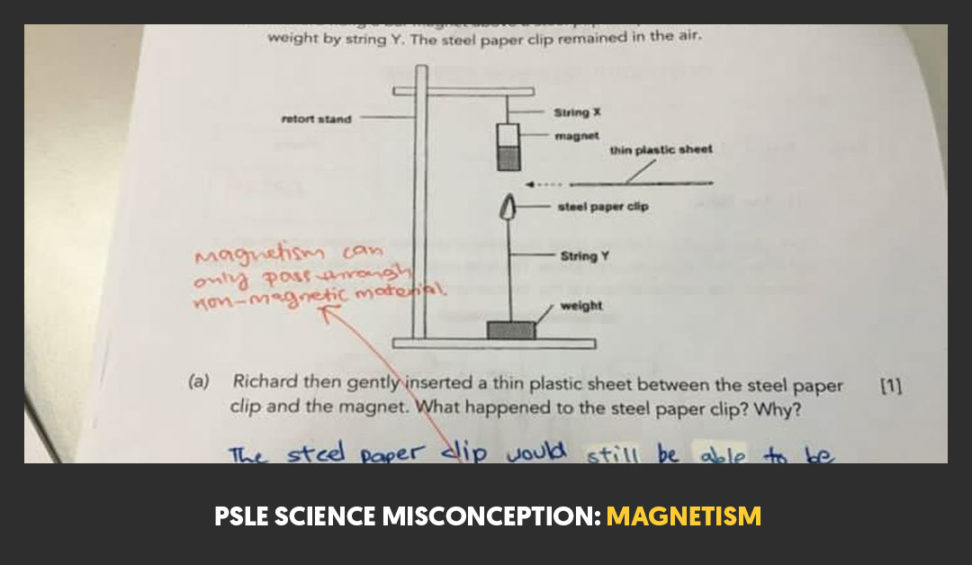 PSLE Science Misconception: Magnetism