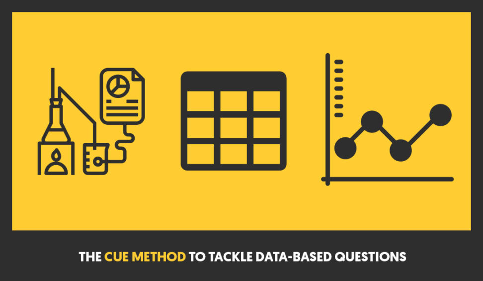 The CUE Method To Tackle Data-Based Questions
